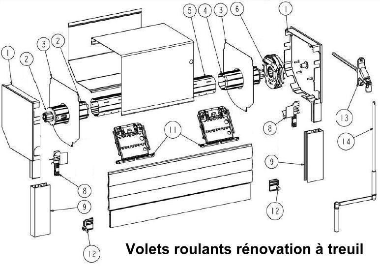 Fabricant Et Installateur De Volet Roulant Et De Fenetres A Paris 75 Volets Roulants Et Fenetres Volets Roulants Et Fenetres Volets Roulants Profil Plus Pro